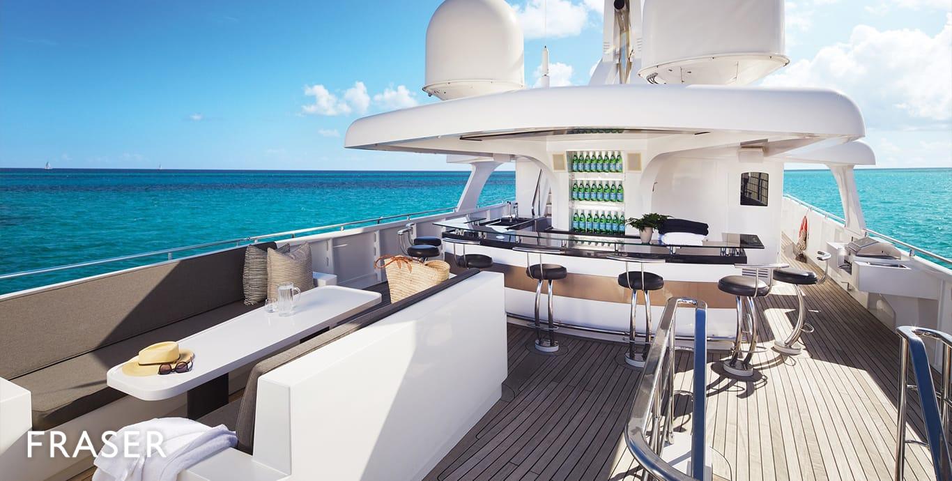 ANDA yacht