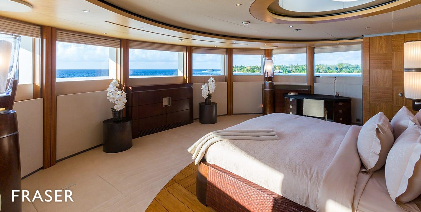 WHEELS yacht